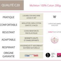 Protège matelas qualité C20